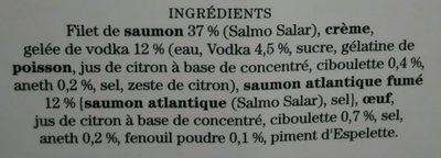 La terrine aux deux saumons - Ingrediënten