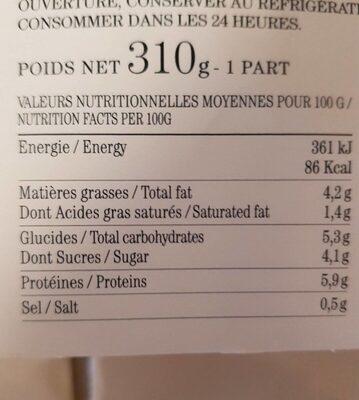 Comme une tomate farcie à la viande de canard - Informations nutritionnelles - fr
