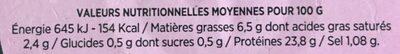 Jambonneau de porc - Informations nutritionnelles - fr