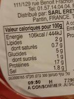 Chutney de mangue au poivre de Sechouan - Informations nutritionnelles - fr