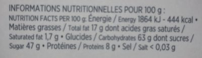 Petits calissons - Nutrition facts
