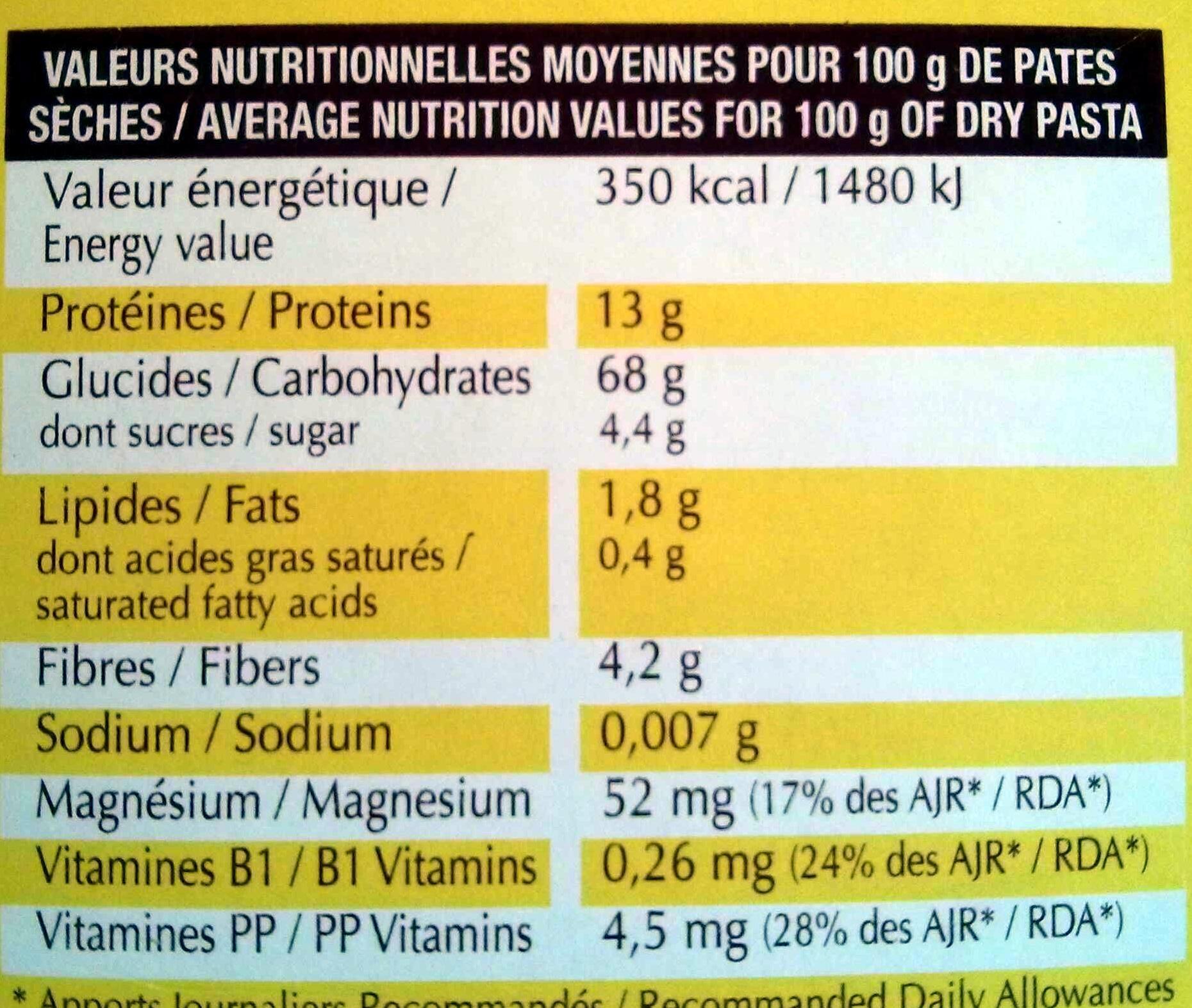 Torsettes au Blé complet - Informations nutritionnelles