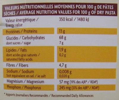 Torsettes (Blé Délice au blé complet) - Informations nutritionnelles - fr