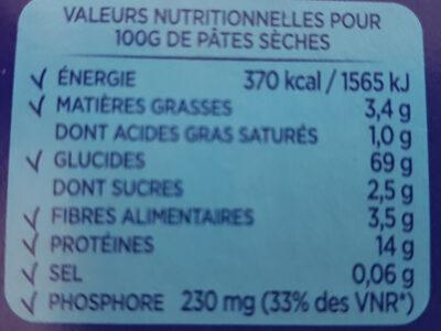 lasagnes - Nutrition facts - fr