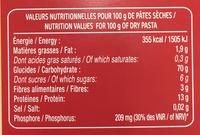 Rigatoni, Comme un Chef ! - Informations nutritionnelles