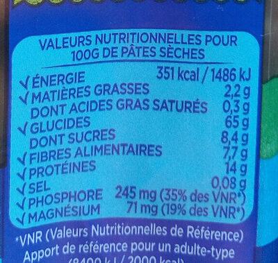 Torsettes délice aux légumes petits pois & potiron - Nutrition facts - fr