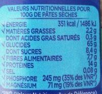 Torsettes - Voedingswaarden - fr