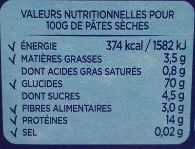 Coudes rayés aux œufs frais - Voedingswaarden - fr