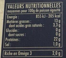 Filets de sardines de Bolinche - Informations nutritionnelles