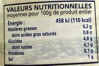 Thon Blanc Germon à la Catalane - Informations nutritionnelles - fr