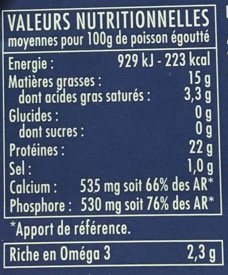 Sardines à l'Ancienne à l'Huile d'Olive Vierge Extra - Informations nutritionnelles