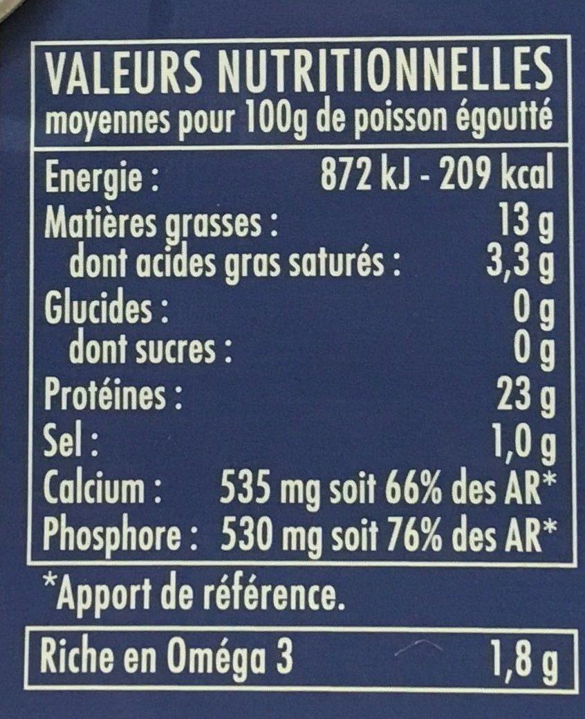 Sardine a l'ancienne huile d'arachide - Nutrition facts