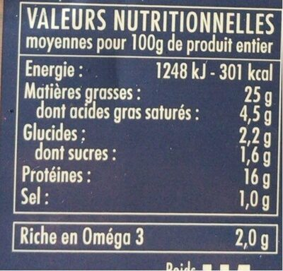 Sardines à l'ancienne & confiterelles (tomates séchées) - Informations nutritionnelles - fr