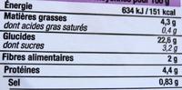 Taboulé à l'Orientale - Voedingswaarden