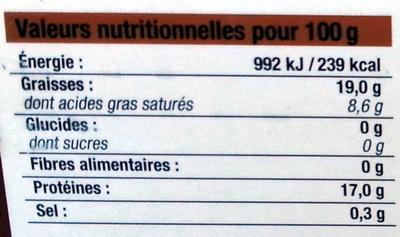 Steaks hachés pur boeuf - Voedingswaarden - fr