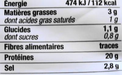 Blanc de dinde - Voedingswaarden - fr