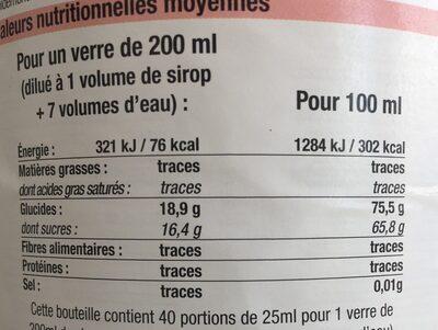 Sirop De Grenadine Bien Vu, - Informations nutritionnelles - fr