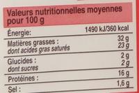 Petit Brie (32 % MG) - Informations nutritionnelles