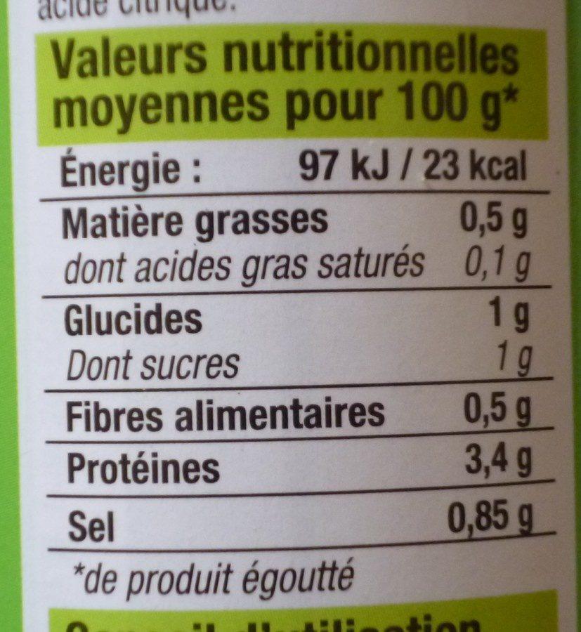 Asperges pic-nic non pelées - Nutrition facts - fr