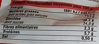 Fourrés rond parfum chocolat - Informations nutritionnelles - fr