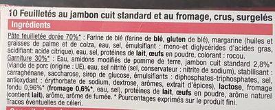 Feuilletés jambon fromage - Ingrédients