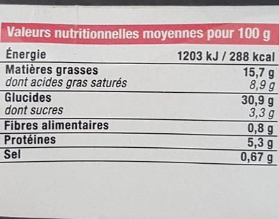 Feuilletés jambon fromage - Informations nutritionnelles