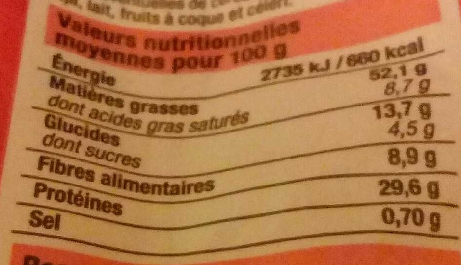 Cacahuètes grillées et salées - Informations nutritionnelles - fr