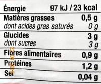 Tomates entières, pelées, au jus - Nutrition facts - fr