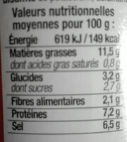Moutarde Forte Bien Vu, - Informations nutritionnelles - fr