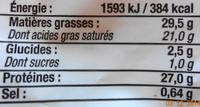 Emmental Râpé (29,5 % MG) - Informations nutritionnelles