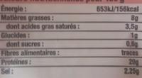 Jambon cuit supérieur avec couenne - Informations nutritionnelles - fr