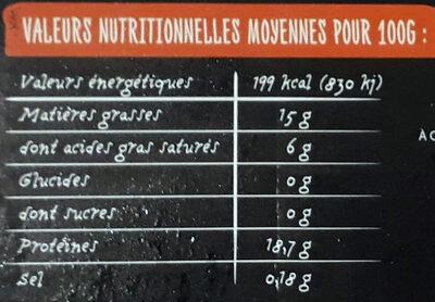 Le 100% Pur Bœuf - 10 steaks hachés surgelés - Informations nutritionnelles