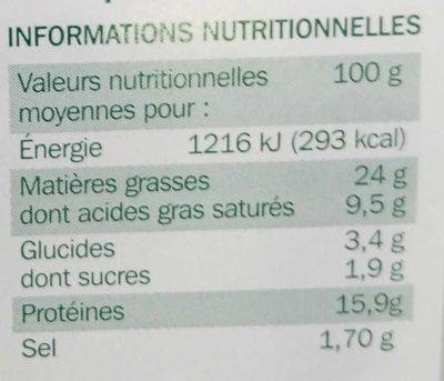 Pâté de campagne supérieur - Informations nutritionnelles