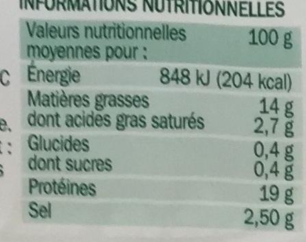 Allumettes Allégées Fumées au Bois de Hêtre (- 30 % MG) 2 Barquettes - Informations nutritionnelles
