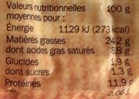 Saucisses de Strasbourg x 10 - Informations nutritionnelles - fr