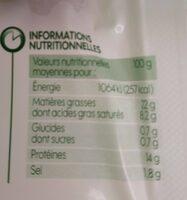 Saucisses de Strasbourg x 4 - Valori nutrizionali - fr