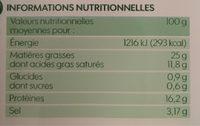Lardons supérieurs fumés 2 x 75 g - Nutrition facts