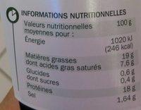 Andouillettes x 3 - Voedingswaarden - fr