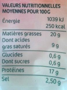 Lardons - Informations nutritionnelles