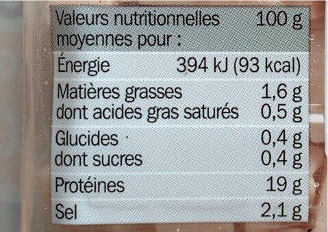 Dés de volaille - Informations nutritionnelles - fr