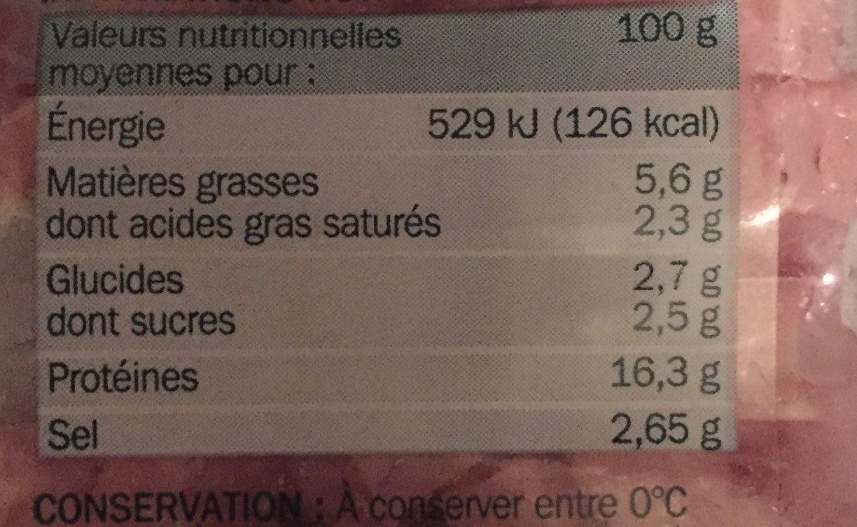 Dés de jambon - Cuit à l'étouffée - Informations nutritionnelles
