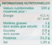 Blancs de dinde 2 tranches - Informations nutritionnelles - fr