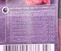 Brochettes d'abats x 4 - Informations nutritionnelles