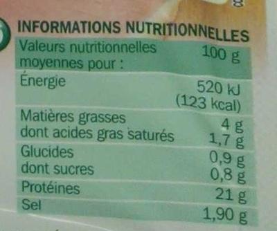 Rôti de porc x 6 - Informations nutritionnelles