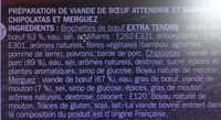Assortiment : 4 brochettes de boeuf + 6 mini chipolatas + 6 mini merguez - Ingrediënten - fr
