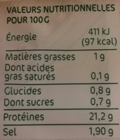 Blanc de Dinde (6 Fines Tranches) - Información nutricional