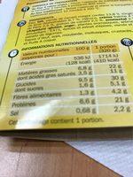 Hachis parmentier de canard - Nutrition facts - fr