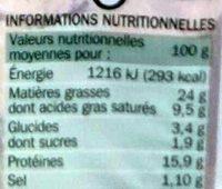 Pâté de campagne -25% de sel en moins - Informations nutritionnelles