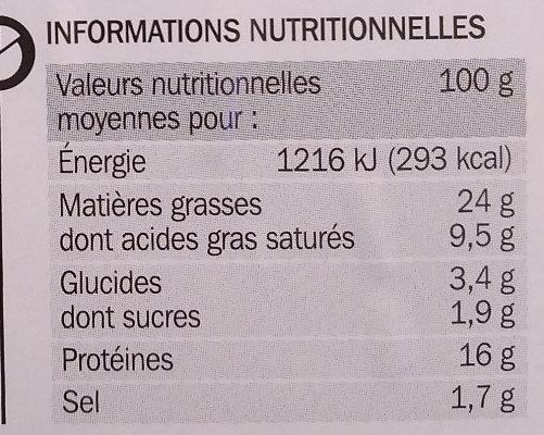 Terrine de Campagne au piment d'Espelette - Informations nutritionnelles - fr