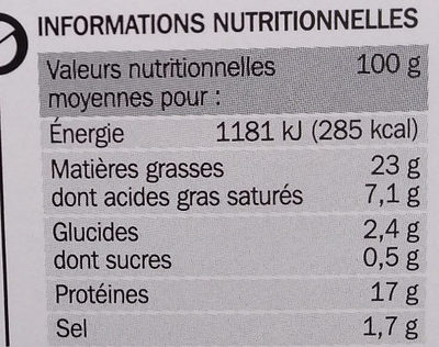 Terrine de lapin aux noisettes - Nutrition facts